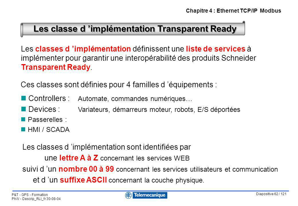 Les classe d 'implémentation Transparent Ready