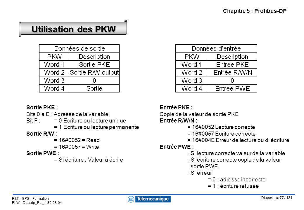 Utilisation des PKW NOTES Chapitre 5 : Profibus-DP Sortie PKE :