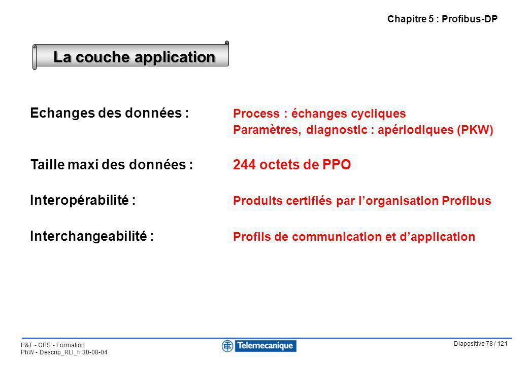 Chapitre 5 : Profibus-DP