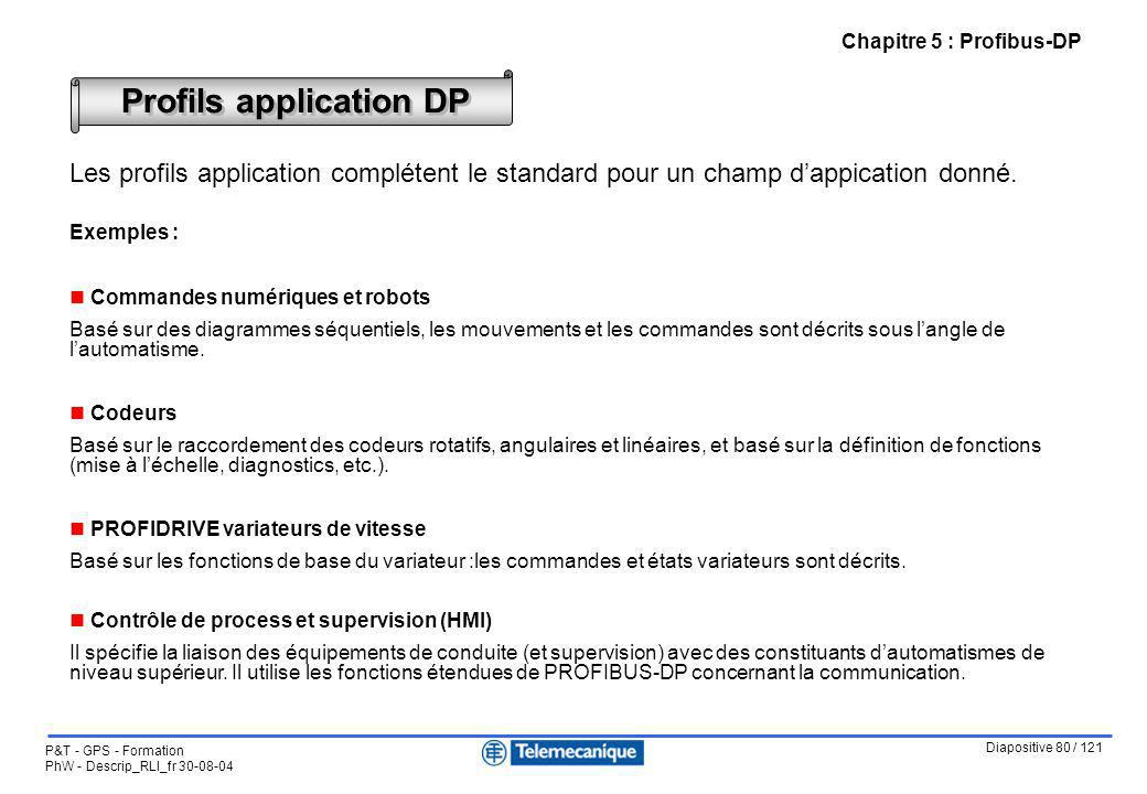 Profils application DP