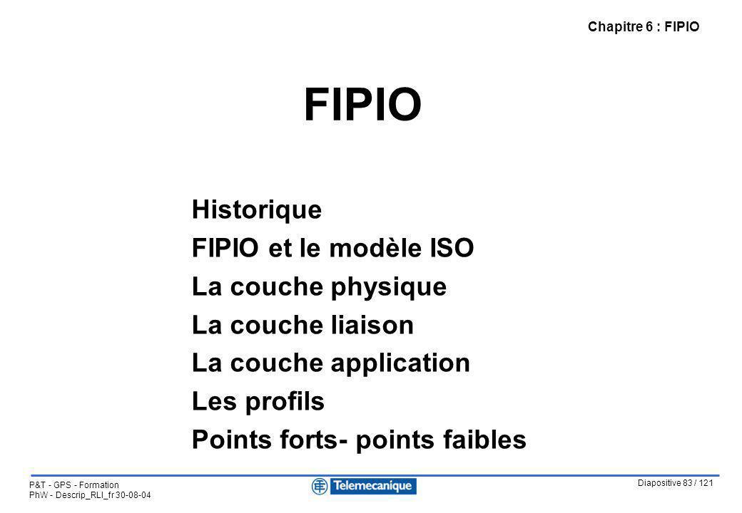 FIPIO Historique FIPIO et le modèle ISO La couche physique