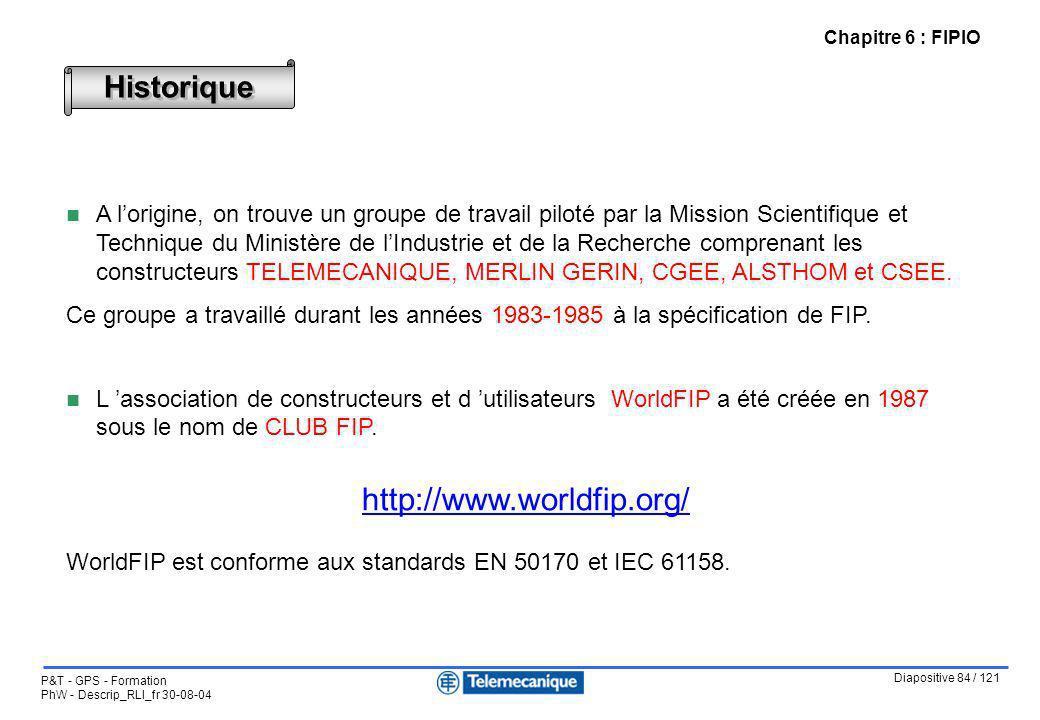 http://www.worldfip.org/ Historique