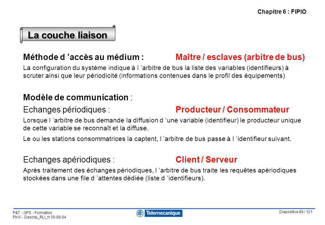 Chapitre 6 : FIPIO La couche liaison. Méthode d 'accès au médium : Maître / esclaves (arbitre de bus)
