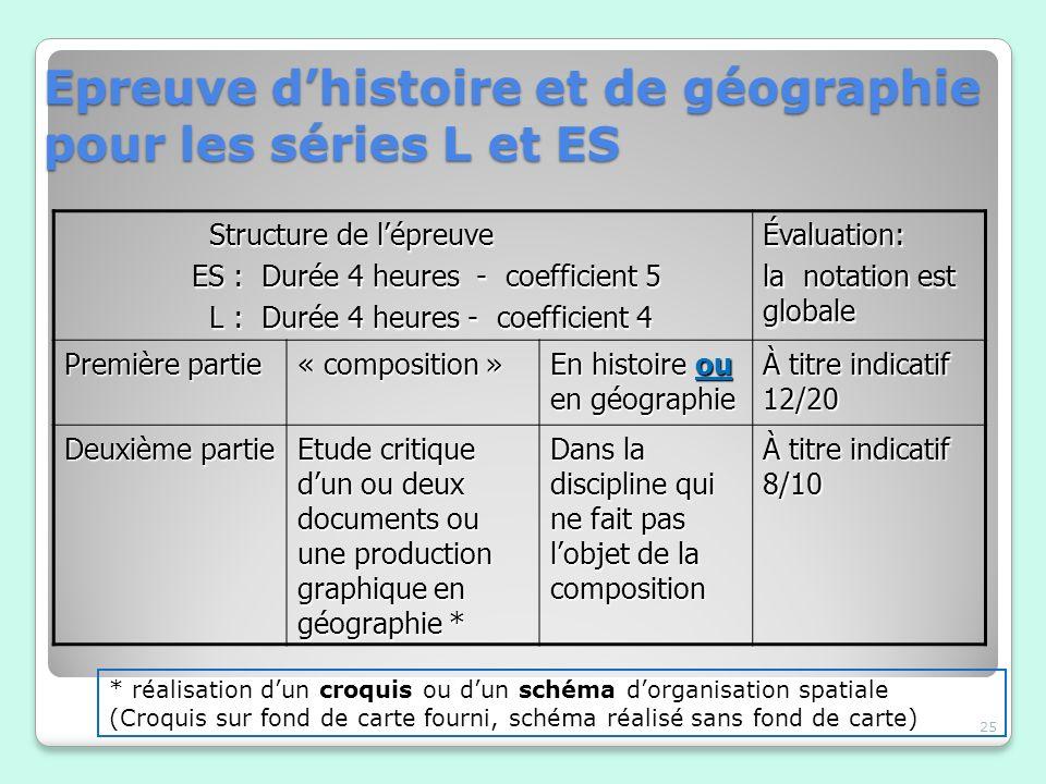 Epreuve d'histoire et de géographie pour les séries L et ES