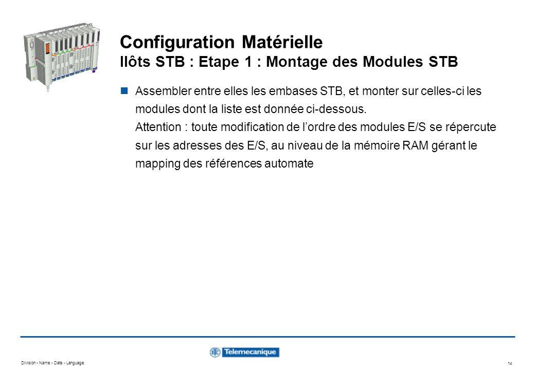 Configuration Matérielle Ilôts STB : Etape 1 : Montage des Modules STB