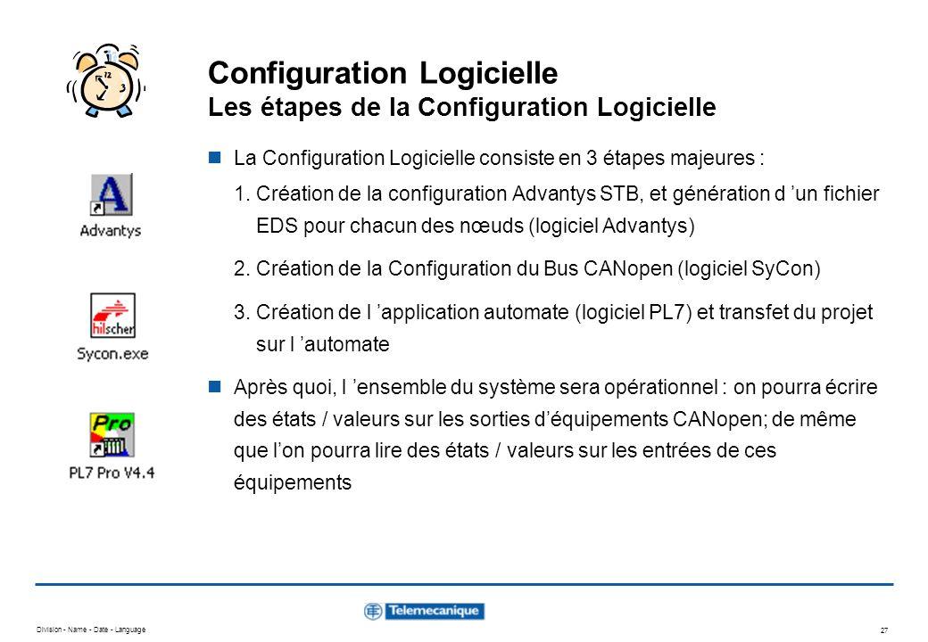 Configuration Logicielle Les étapes de la Configuration Logicielle