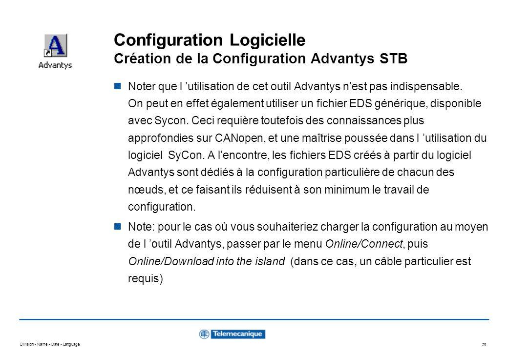 Configuration Logicielle Création de la Configuration Advantys STB
