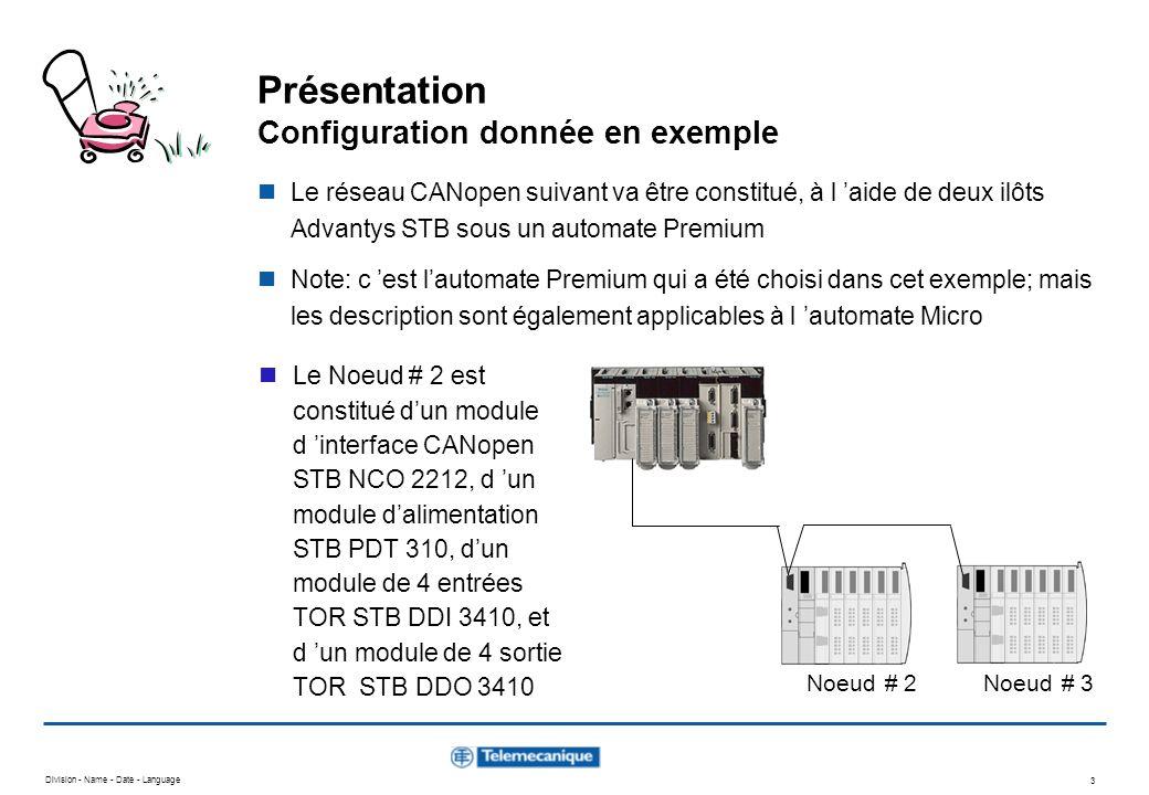 Présentation Configuration donnée en exemple