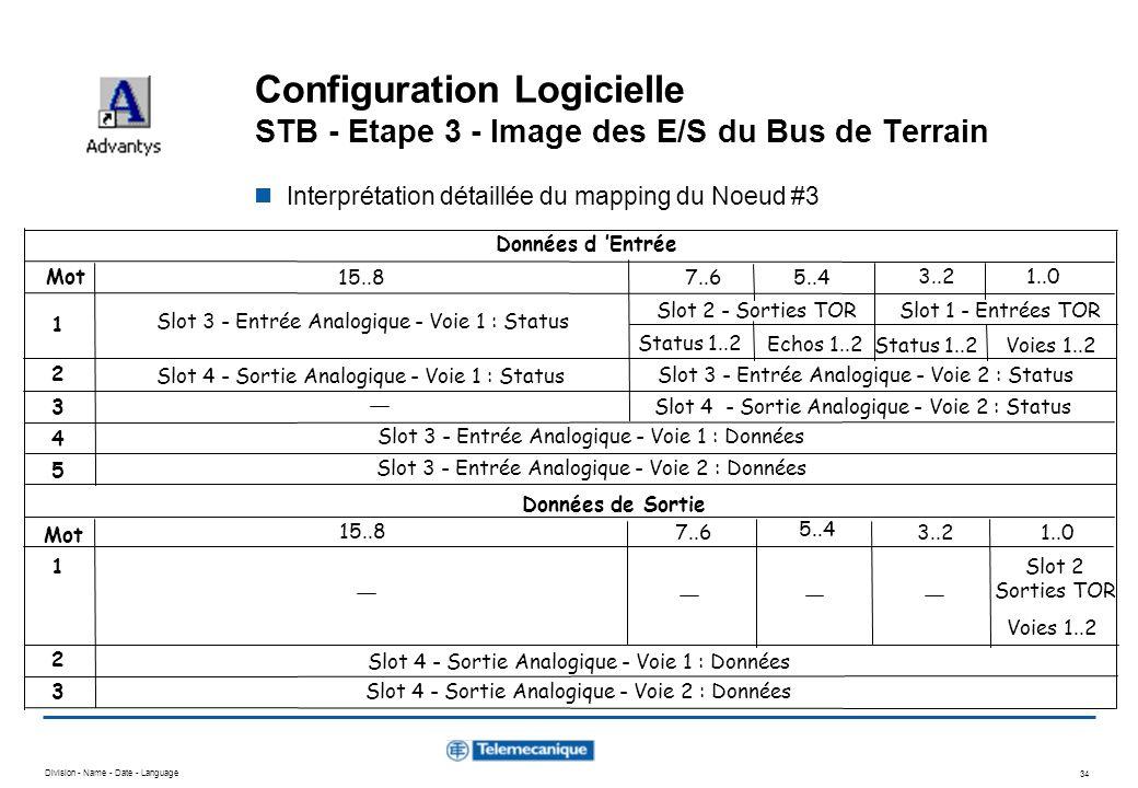 Configuration Logicielle STB - Etape 3 - Image des E/S du Bus de Terrain
