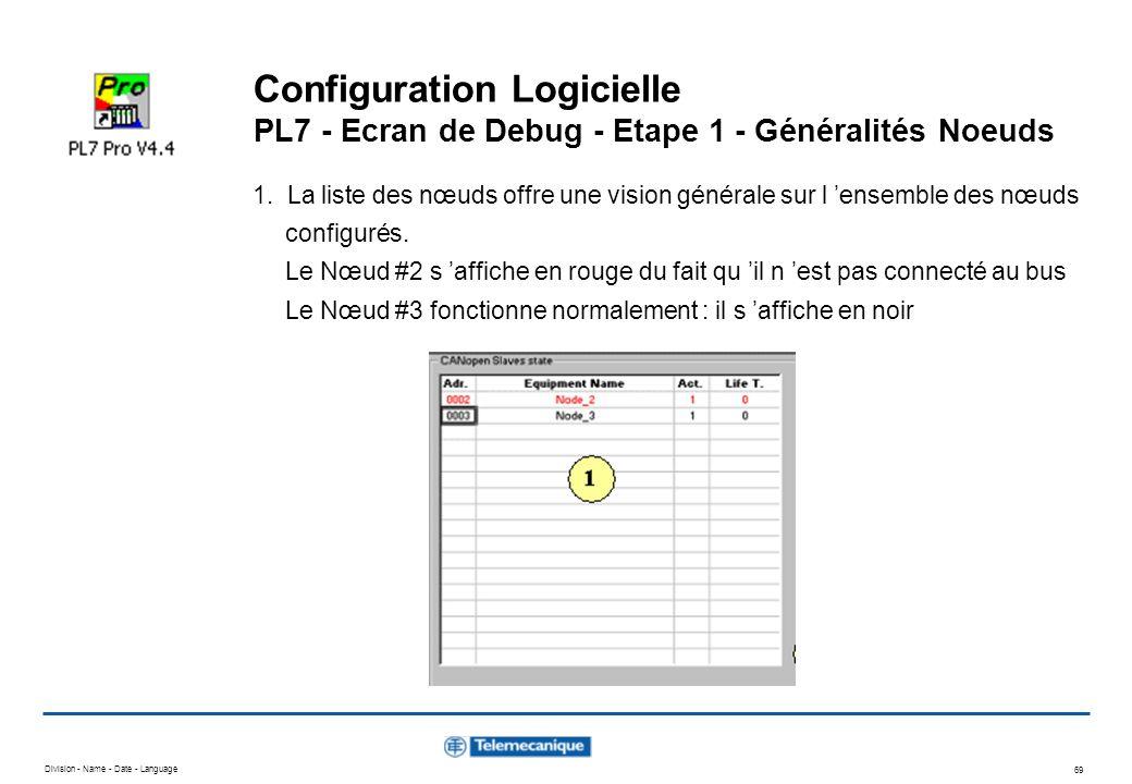 Configuration Logicielle PL7 - Ecran de Debug - Etape 1 - Généralités Noeuds