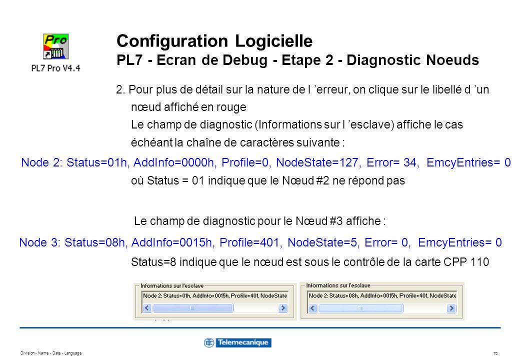 Configuration Logicielle PL7 - Ecran de Debug - Etape 2 - Diagnostic Noeuds