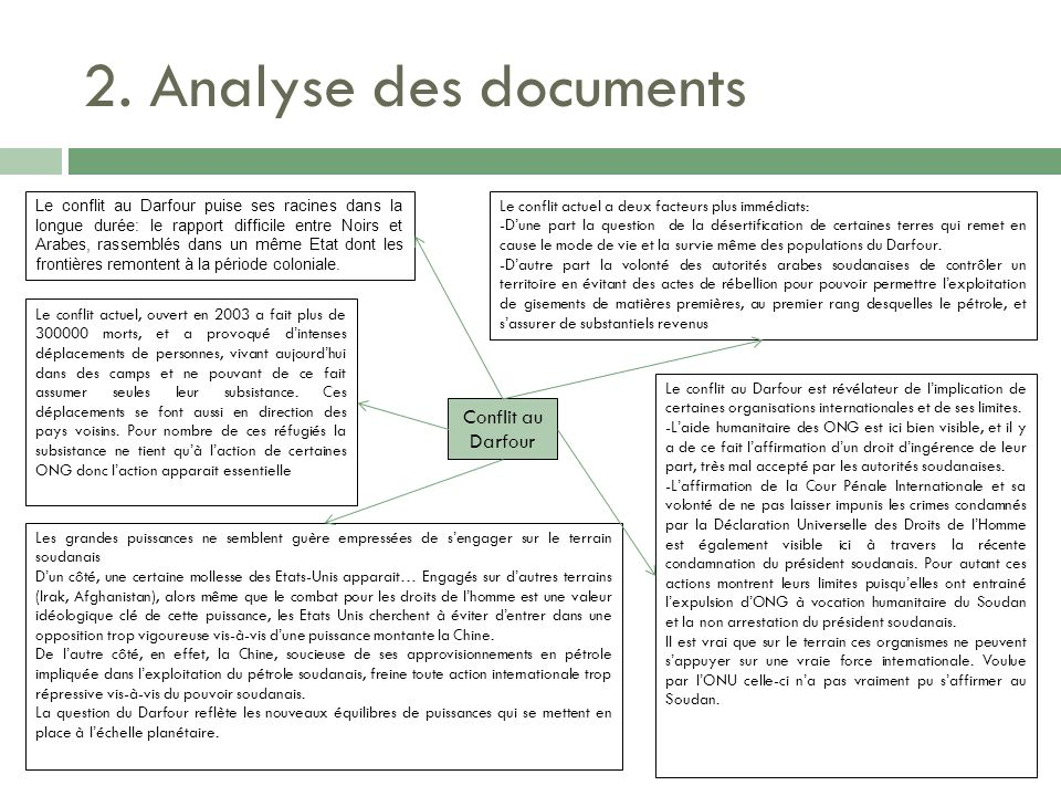 2. Analyse des documents Conflit au Darfour