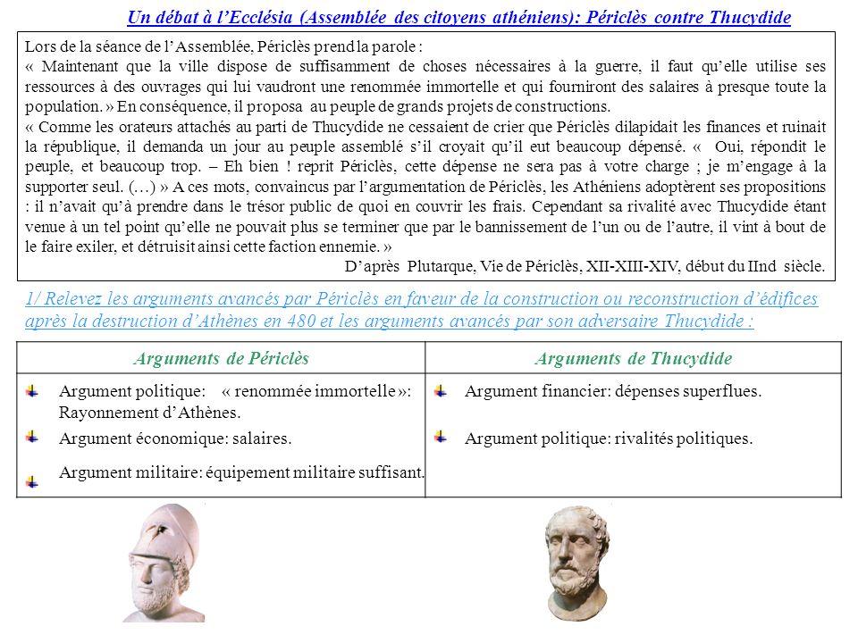 Arguments de Thucydide