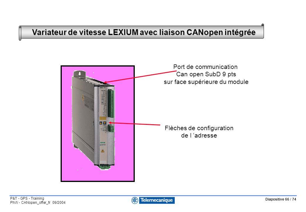 Variateur de vitesse LEXIUM avec liaison CANopen intégrée
