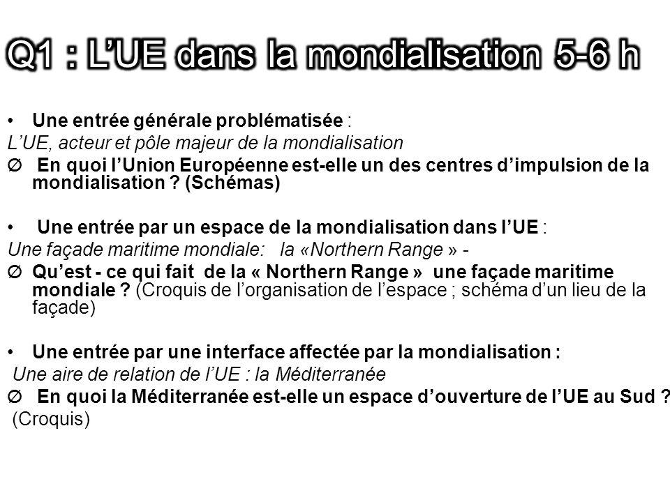 Q1 : L'UE dans la mondialisation 5-6 h