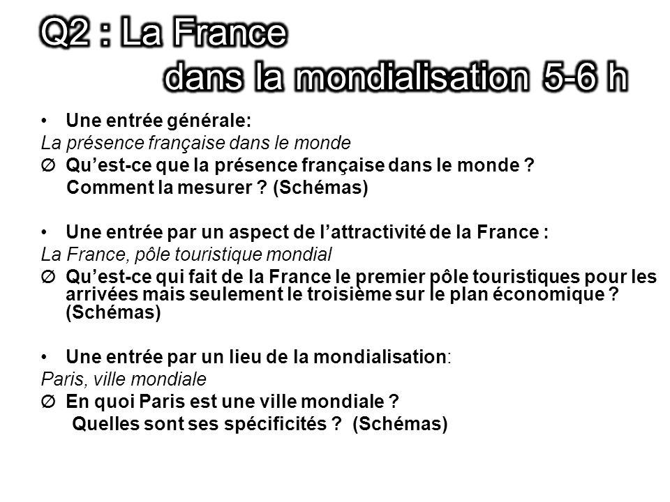 Q2 : La France dans la mondialisation 5-6 h
