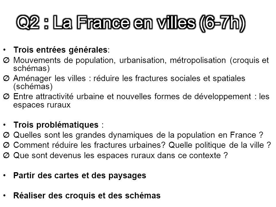 Q2 : La France en villes (6-7h)