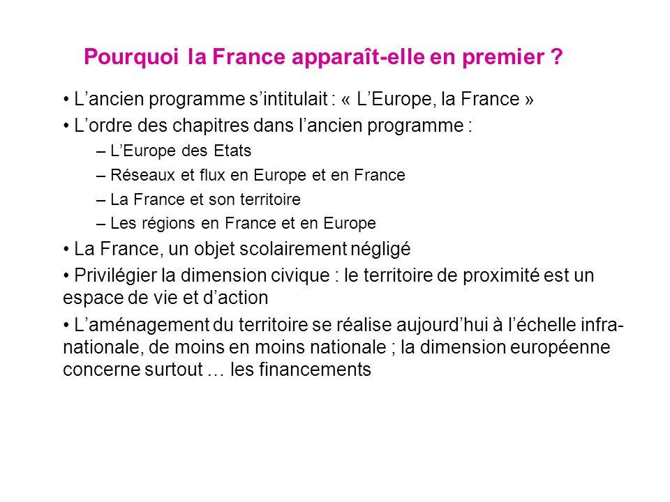 Pourquoi la France apparaît-elle en premier