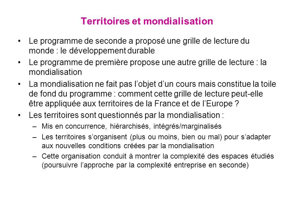 Territoires et mondialisation
