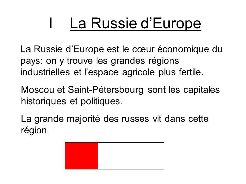 I La Russie d'Europe