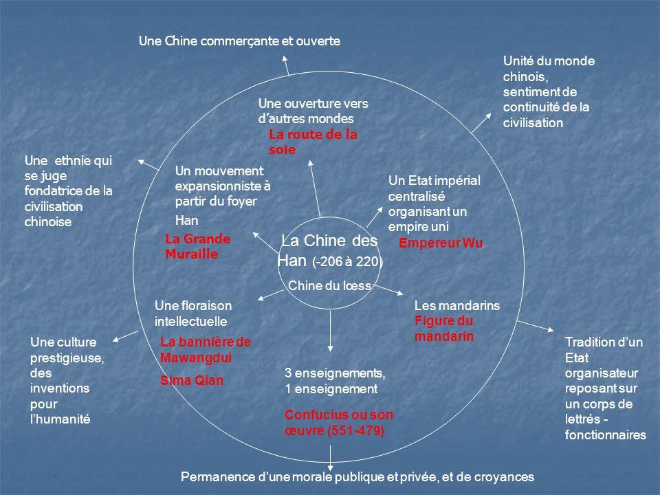 La Chine des Han (-206 à 220) Une Chine commerçante et ouverte