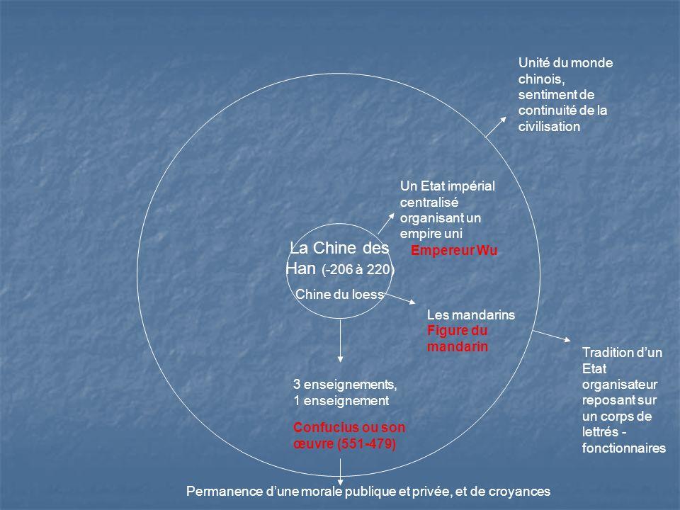 Unité du monde chinois, sentiment de continuité de la civilisation