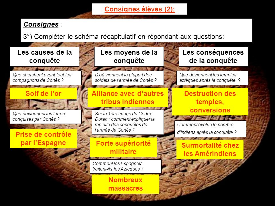 3°) Compléter le schéma récapitulatif en répondant aux questions: