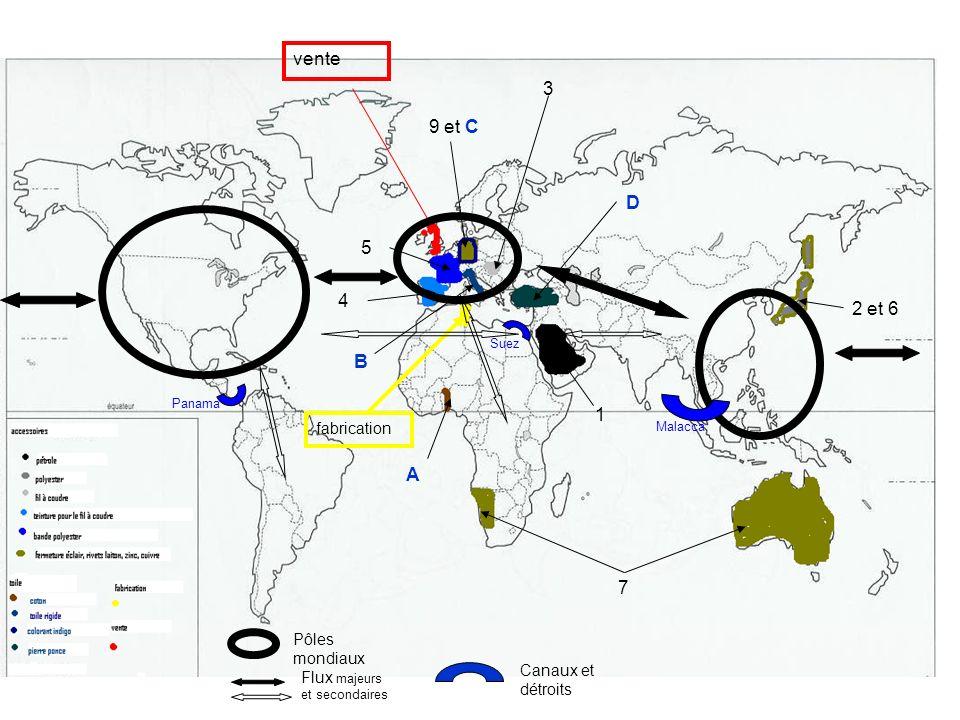 vente 3 9 et C D 5 4 2 et 6 B 1 A 7 fabrication Pôles mondiaux