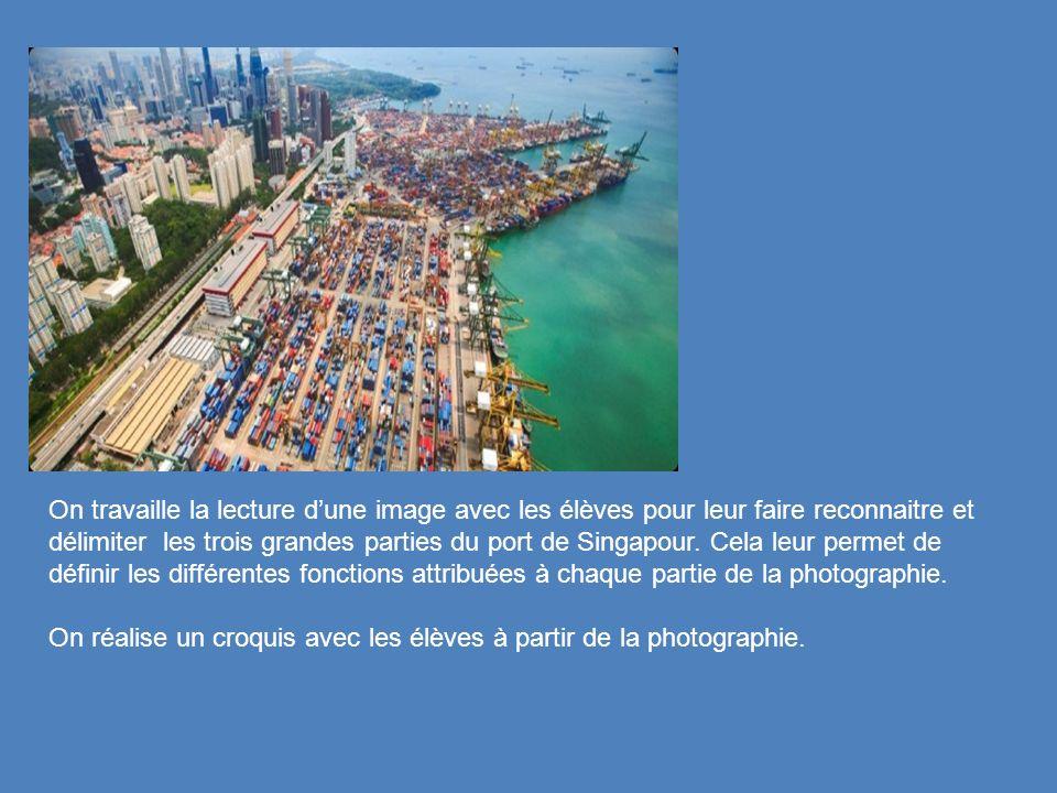 On travaille la lecture d'une image avec les élèves pour leur faire reconnaitre et délimiter les trois grandes parties du port de Singapour. Cela leur permet de définir les différentes fonctions attribuées à chaque partie de la photographie.
