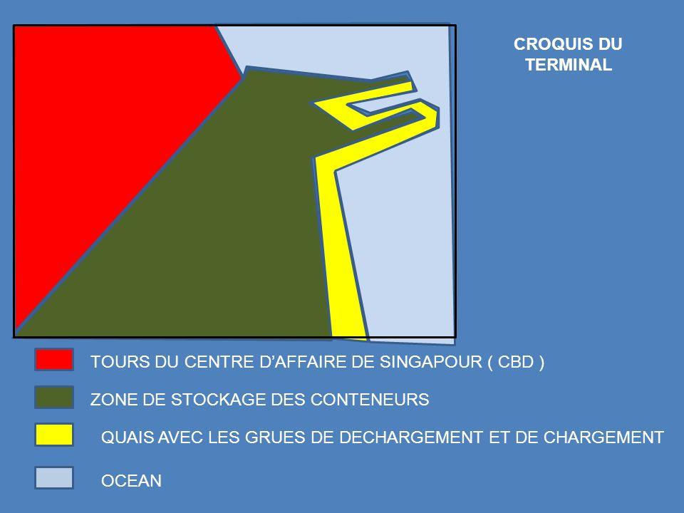 CROQUIS DU TERMINAL TOURS DU CENTRE D'AFFAIRE DE SINGAPOUR ( CBD ) ZONE DE STOCKAGE DES CONTENEURS.