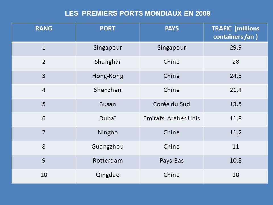 LES PREMIERS PORTS MONDIAUX EN 2008 TRAFIC (millions containers /an )