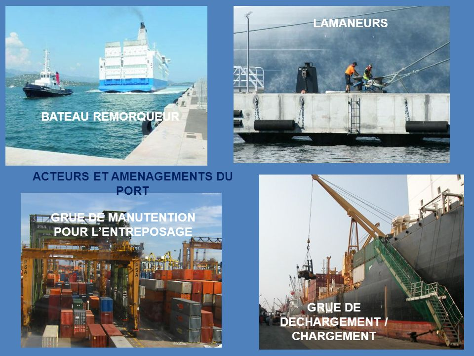 ACTEURS ET AMENAGEMENTS DU PORT