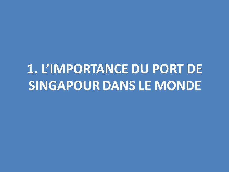 1. L'IMPORTANCE DU PORT DE SINGAPOUR DANS LE MONDE