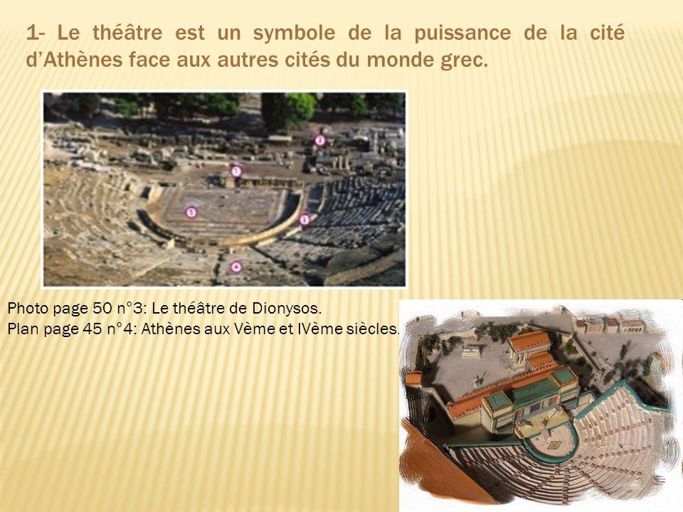 1- Le théâtre est un symbole de la puissance de la cité d'Athènes face aux autres cités du monde grec.