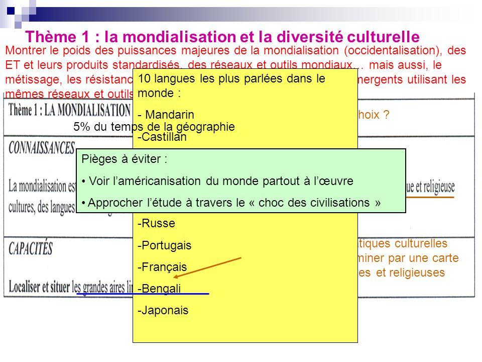 Thème 1 : la mondialisation et la diversité culturelle