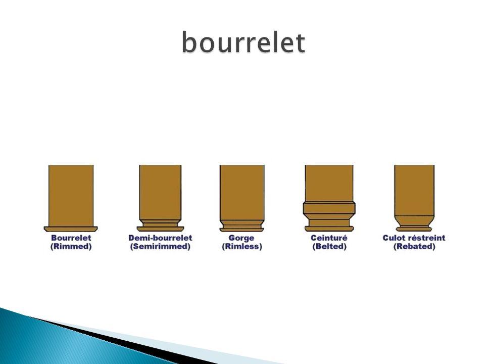 bourrelet