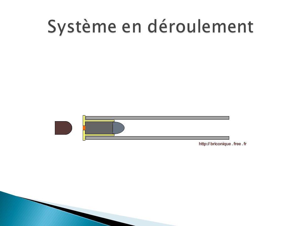 Système en déroulement