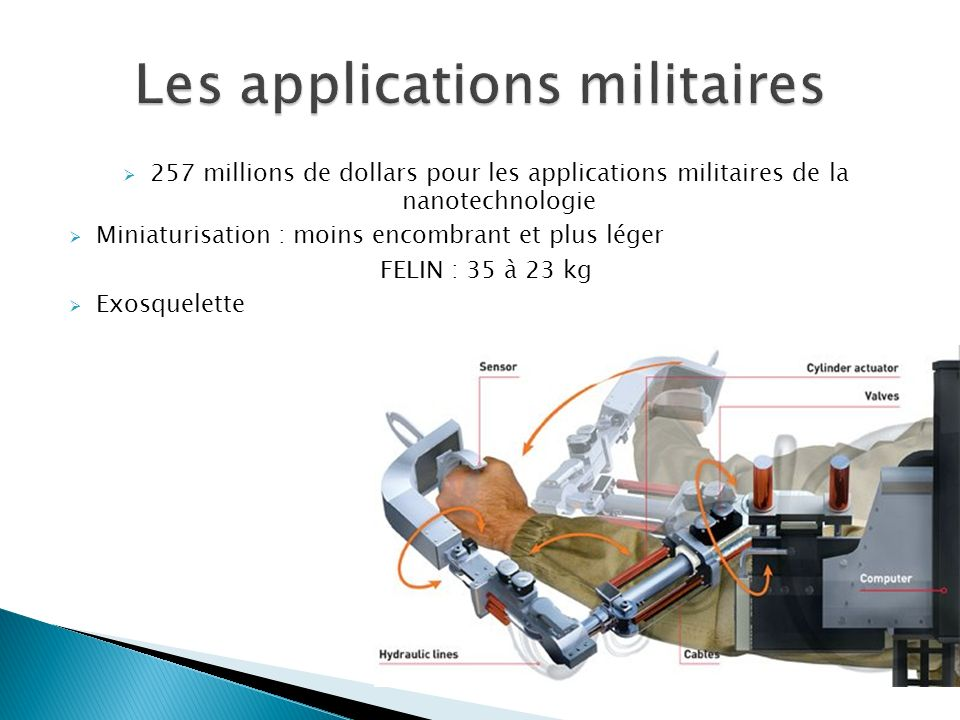 Les applications militaires