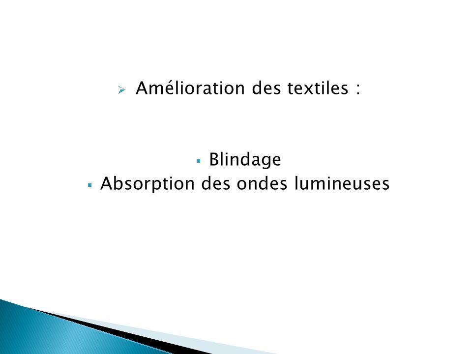 Amélioration des textiles :