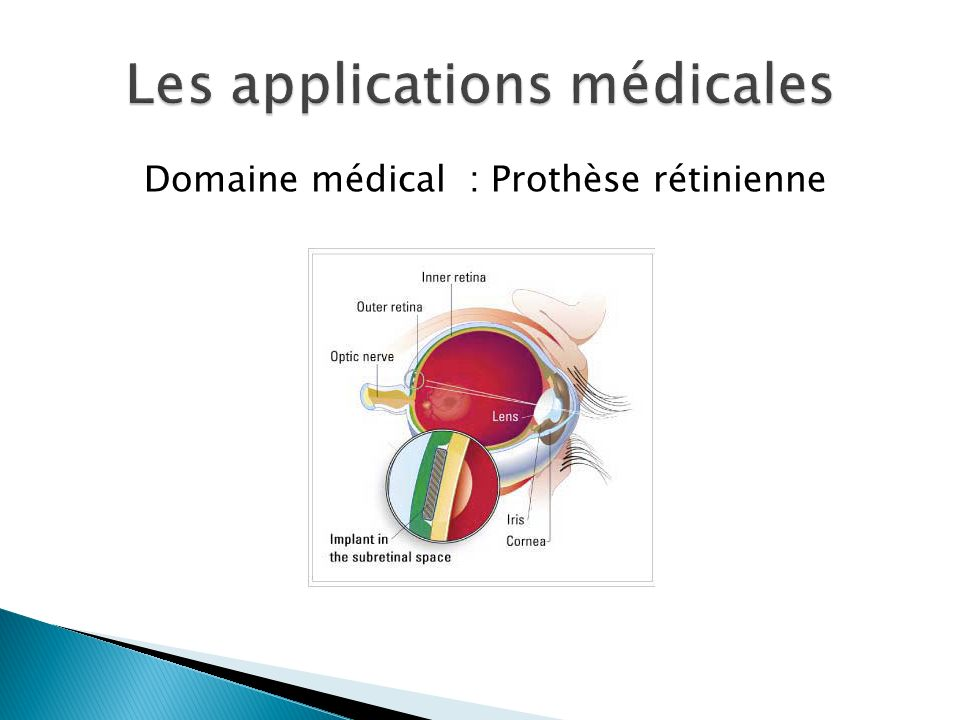 Les applications médicales