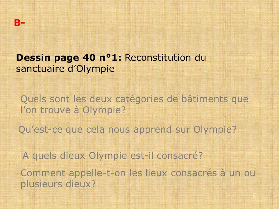 B- Dessin page 40 n°1: Reconstitution du sanctuaire d'Olympie. Quels sont les deux catégories de bâtiments que l'on trouve à Olympie
