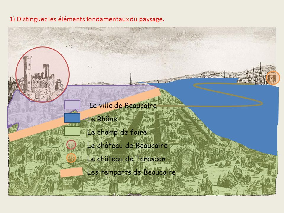 1) Distinguez les éléments fondamentaux du paysage.