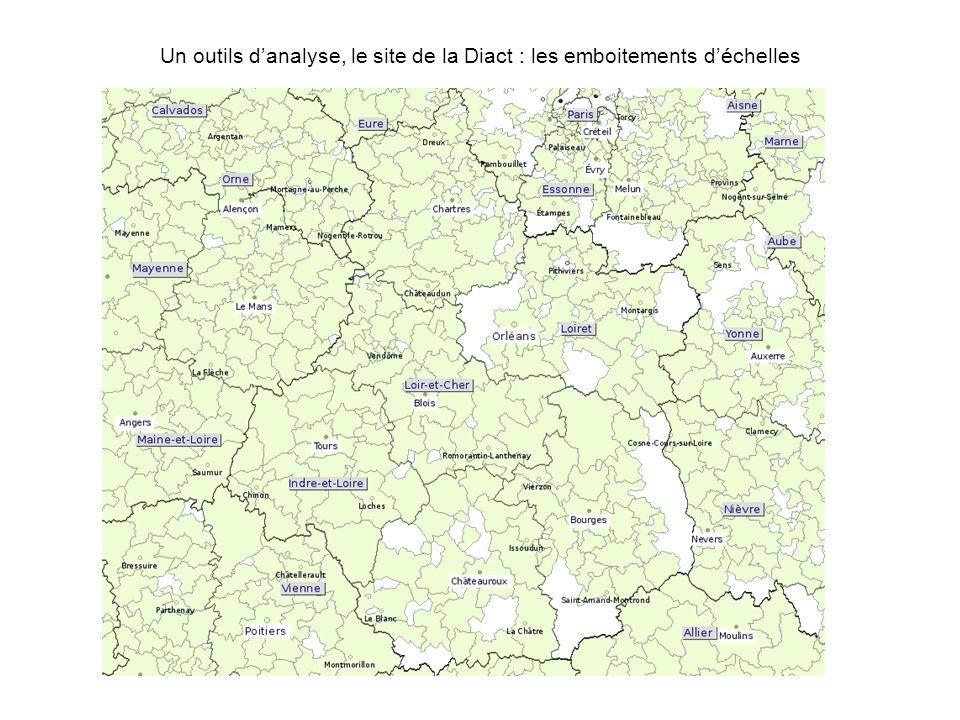 Un outils d'analyse, le site de la Diact : les emboitements d'échelles