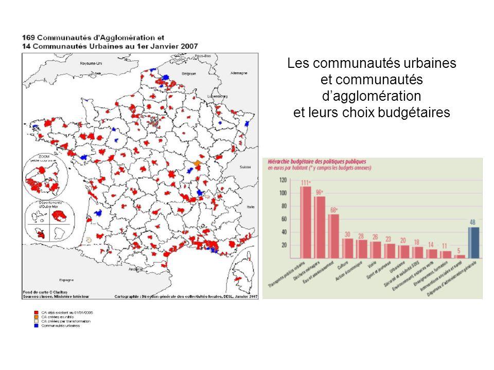 Les communautés urbaines et communautés d'agglomération et leurs choix budgétaires