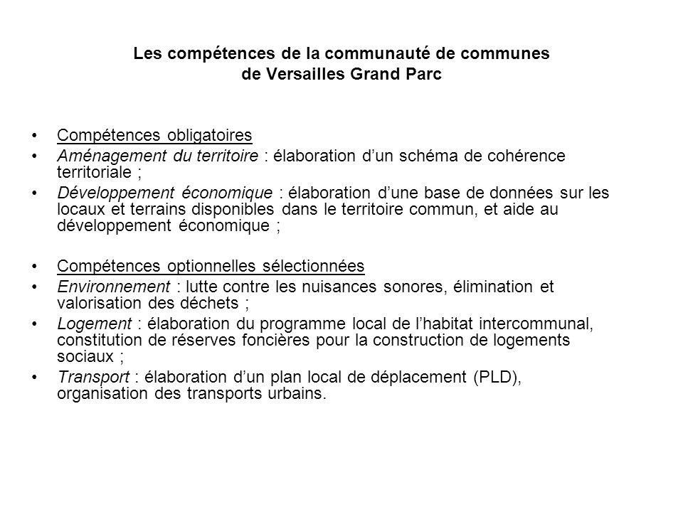 Les compétences de la communauté de communes de Versailles Grand Parc