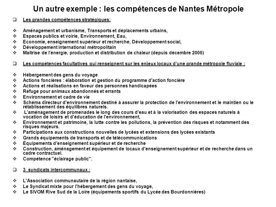 Un autre exemple : les compétences de Nantes Métropole