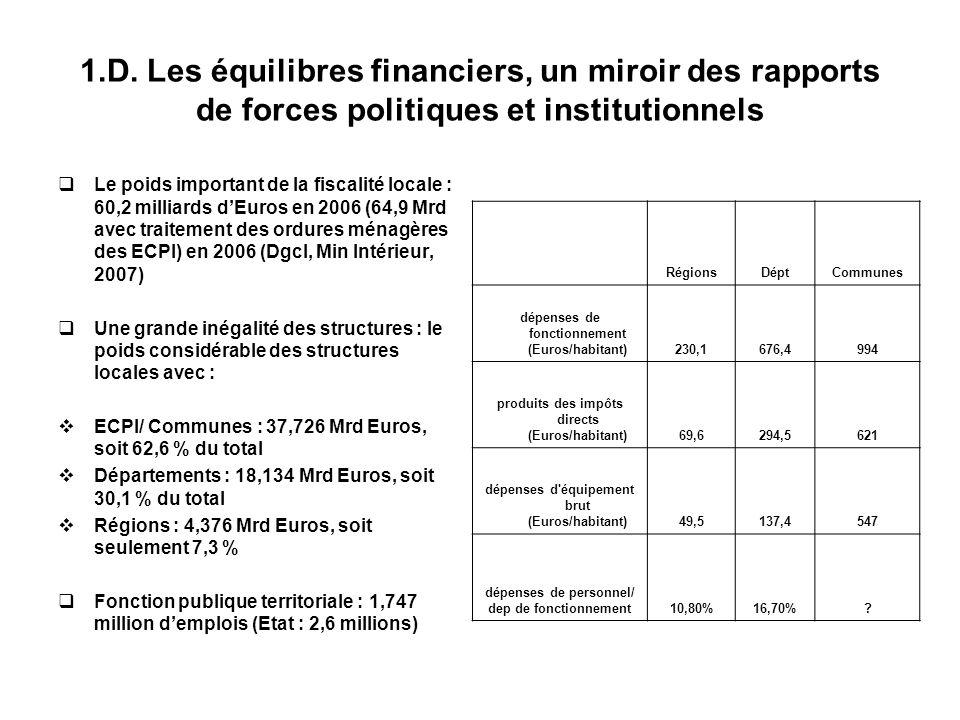 1.D. Les équilibres financiers, un miroir des rapports de forces politiques et institutionnels