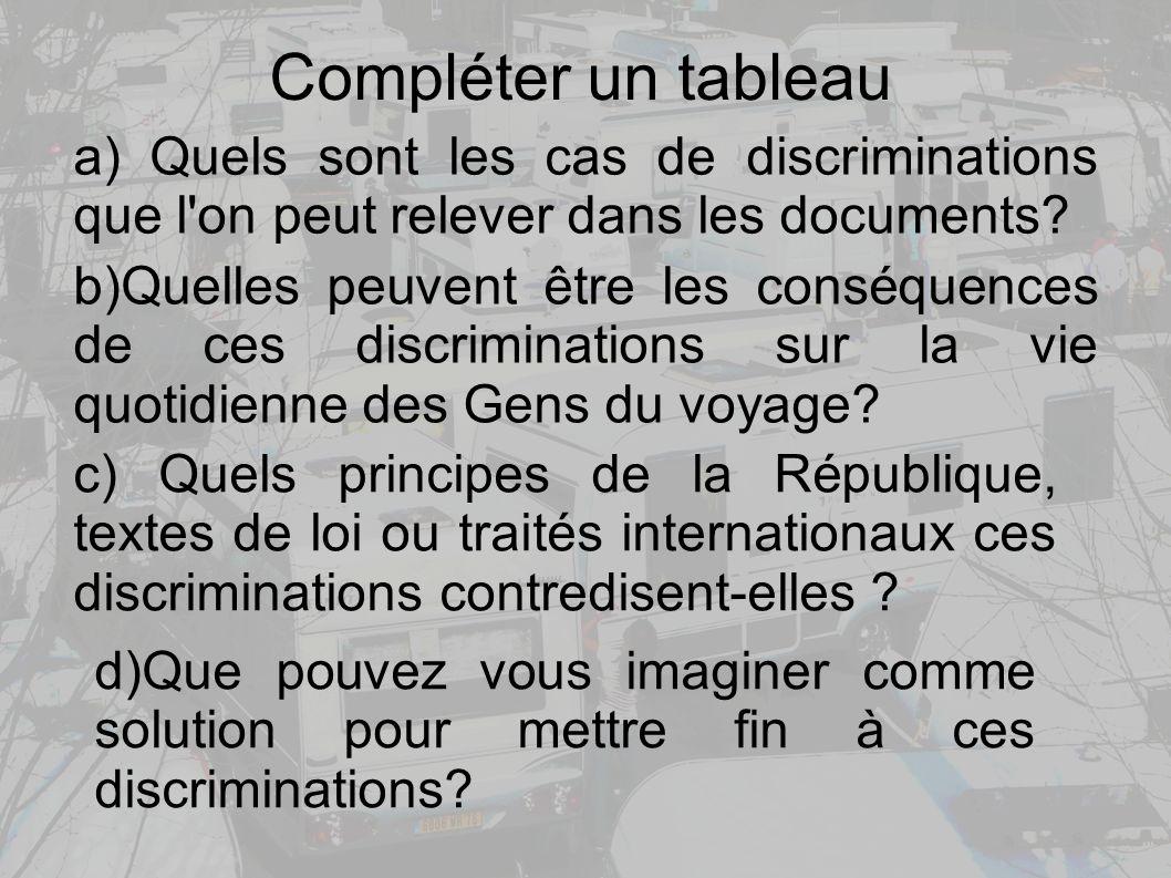 Compléter un tableau a) Quels sont les cas de discriminations que l on peut relever dans les documents