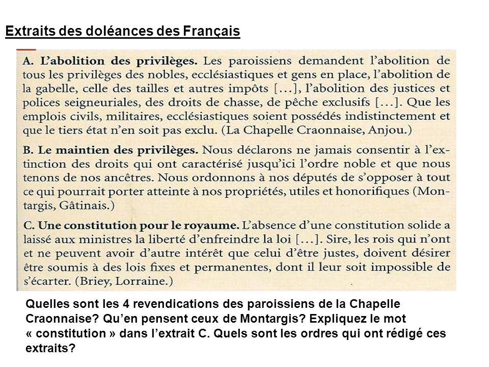 Extraits des doléances des Français