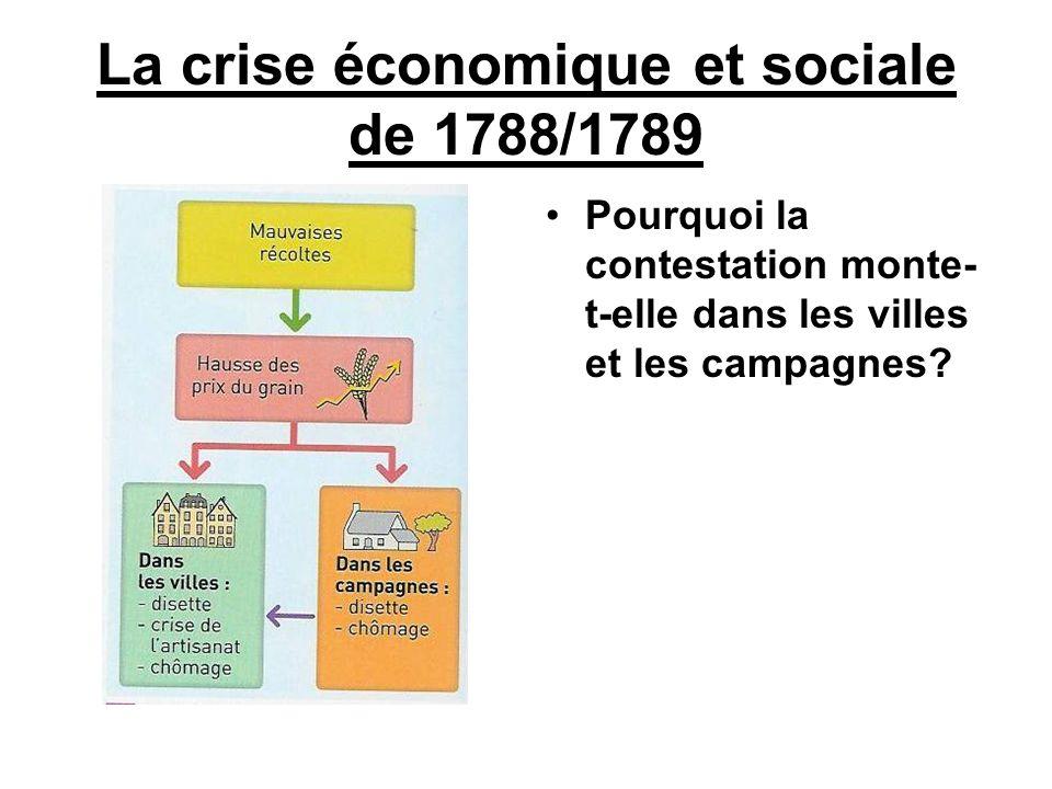 La crise économique et sociale de 1788/1789